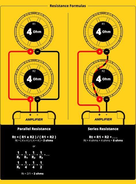 Subwoofer, Speaker & Amp Wiring Diagrams | KICKER® in 2020 ...