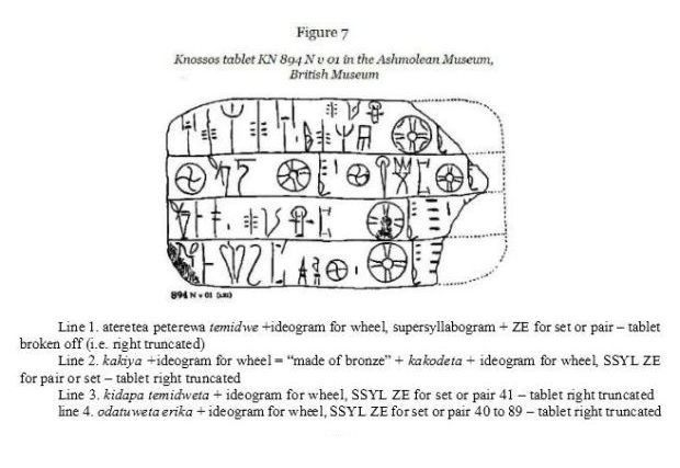 gKnossos tablet KN 894