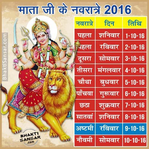 Navratri Images, Pictures, Maa Durga Photos for Facebook, Whatsapp