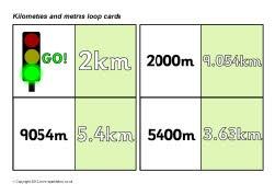 Kilometres and metres loop cards