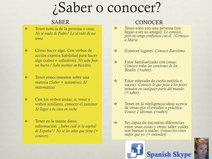 26 best images about saber y conocer on pinterest spanish spanish lessons and music videos. Black Bedroom Furniture Sets. Home Design Ideas