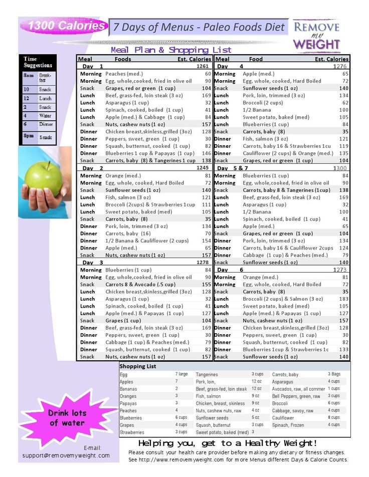 Free 7 Day 1300 Calorie Healthy Paleo Foods Diet