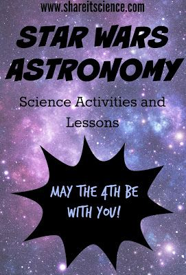Share it! Science News : May the 4th Be With You: Star Wars Astronomy 2
