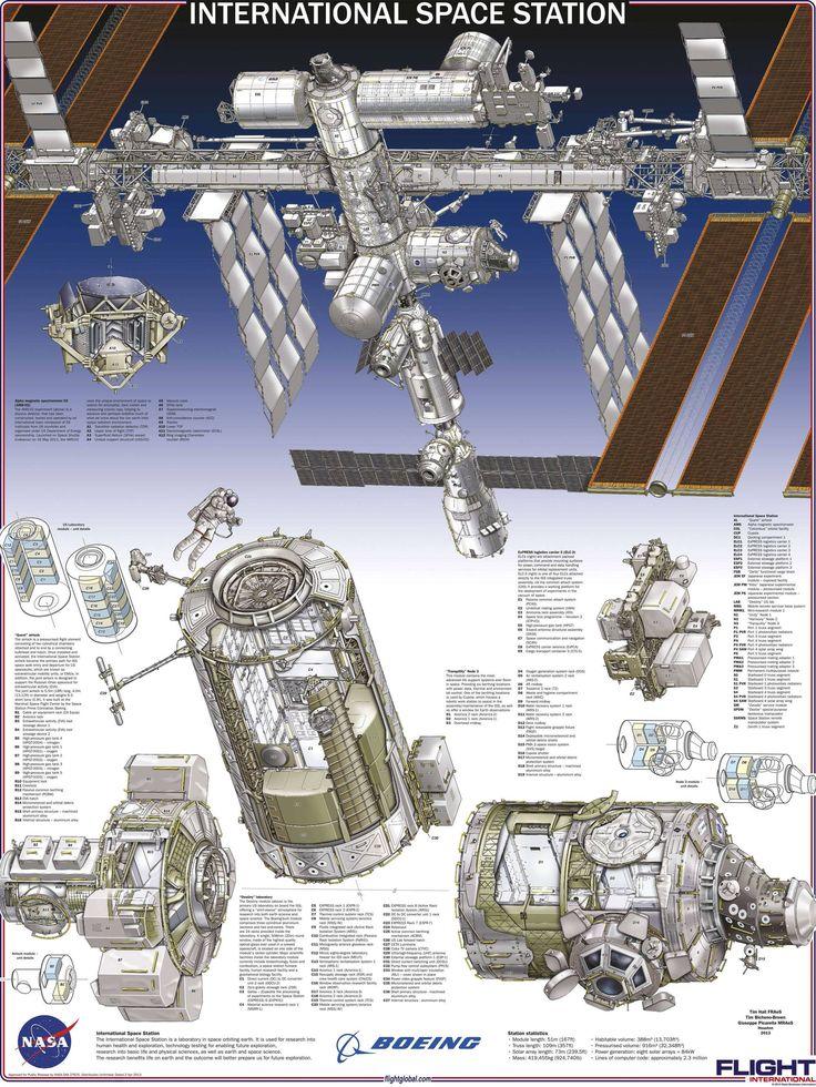 International Space Station, Cutaway View, 2000x2665