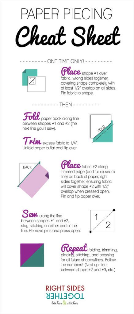 Paper Piecing Cheat Sheet | Right Sides Together