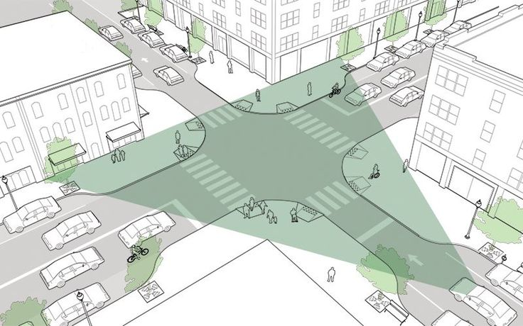 Driver visibility/sight distance explained and illustrated in the NACTO Urban Street Design Guide. Click on image for details, and visit the Slow Ottawa 'Streets for Everyone' Pinterest board for more of these superb illustrations.