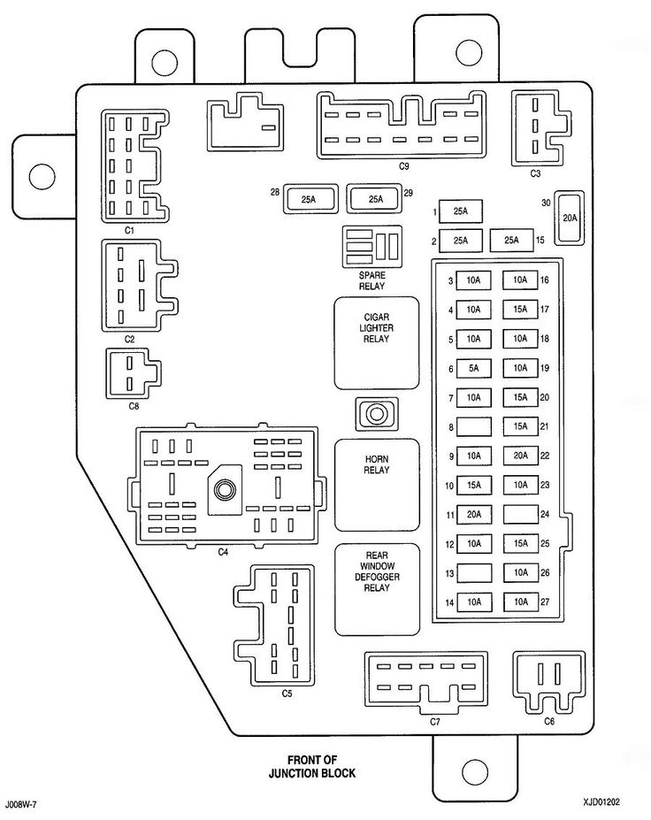 2010 Jeep Patriot Fuse Box Diagram - Wwwcaseistore \u2022