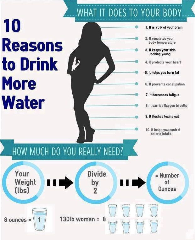 Thirsty Thursday: Fun Ways to Drink More Water!