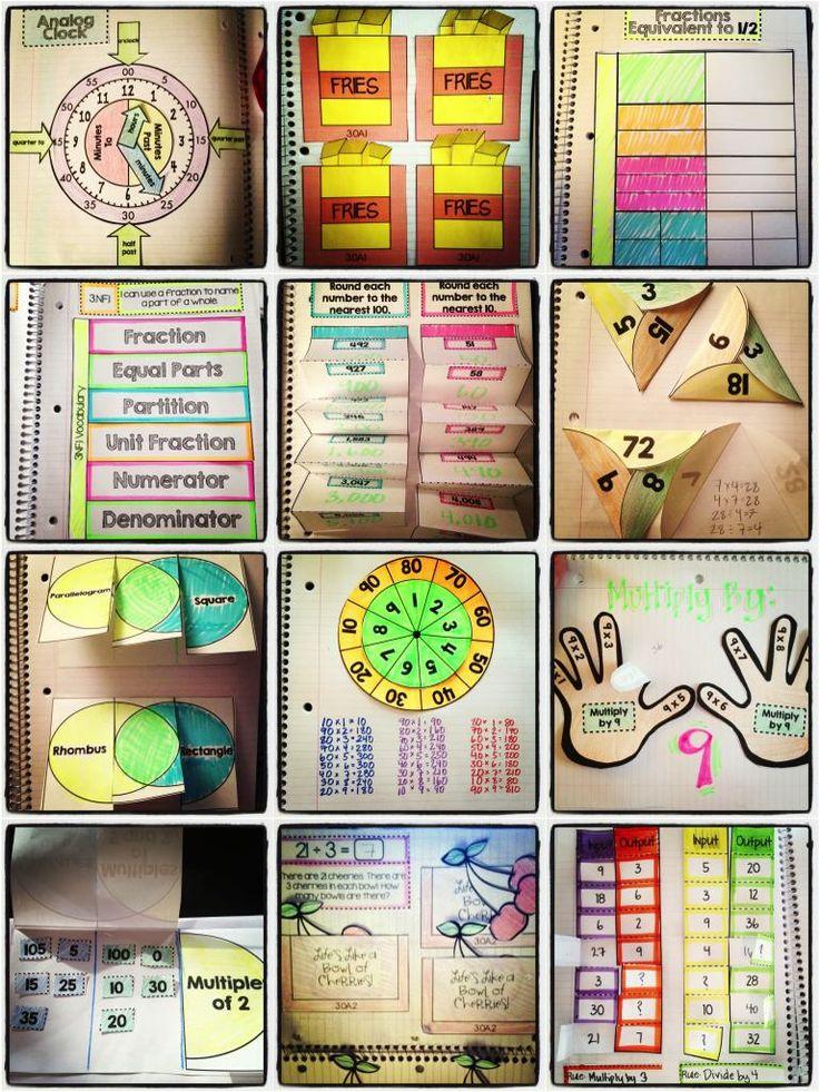 Interactive Notebook: ALL 3RD GRADE STANDARDS MEGA-BUNDLE...flippable, foldable fun for each 3rd grade standard $