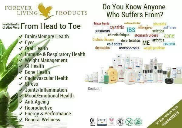18+ Forever living products for osteoporosis ideas