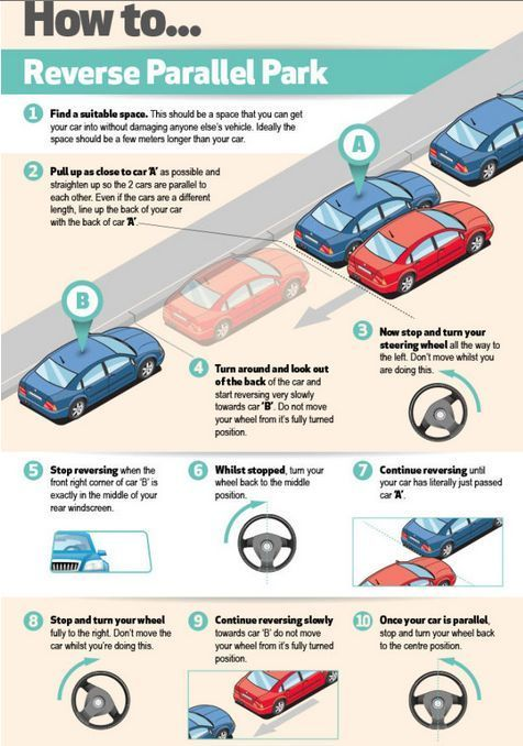 Now you can go for that killer spot! Part of '10 Driving Hacks That Will Change Your Life' Click for more...
