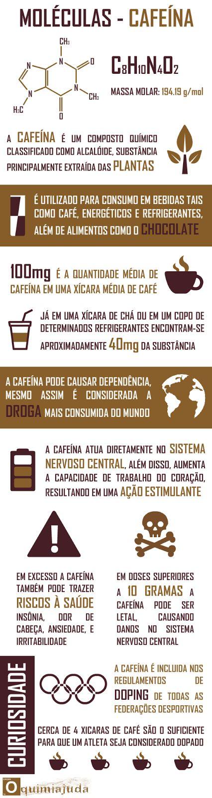 Infográfico sobre uma das moléculas mais comuns e populares no nosso dia a dia a cafeína