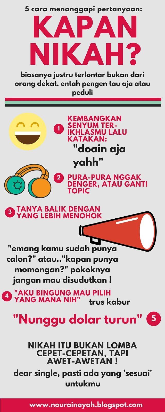 Infographic: Kapan nikah? Nihh dibantu cara jawabnya..