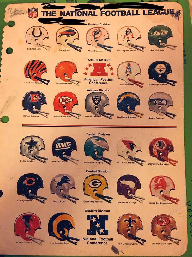 Pin by steven waters on Nfl football Nfl teams logos
