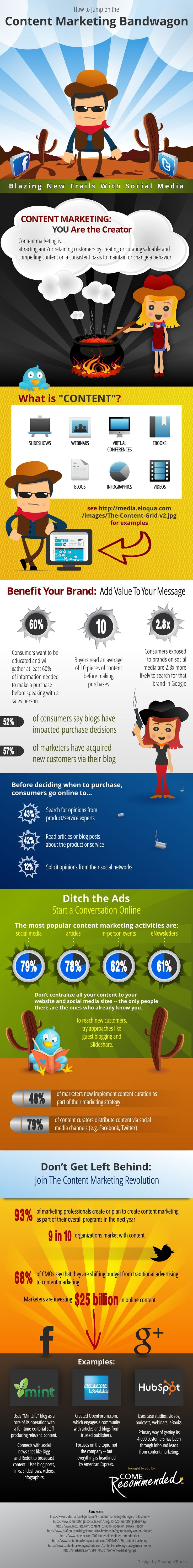 How to Jump on the Content Marketing Bandwagon: Infographic Marketing, Social Media, Contentmarketing Strategies, Contentmarketing Bandwagon, Content Marketing, Business Marketing