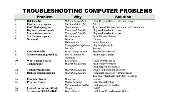 TROUBLESHOOTING COMPUTER PROBLEMS 2012.pdf