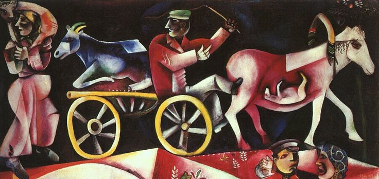 Marc Chagall, The Cattle Dealer, 1912