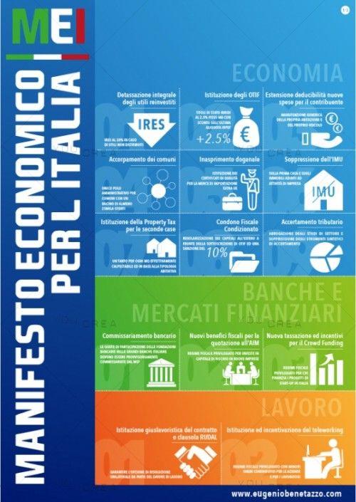 Infografica per manifesto economico