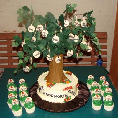 African American Family Reunion Ideas | Family Reunion Themes | Best Family Reunion Cake Ideas
