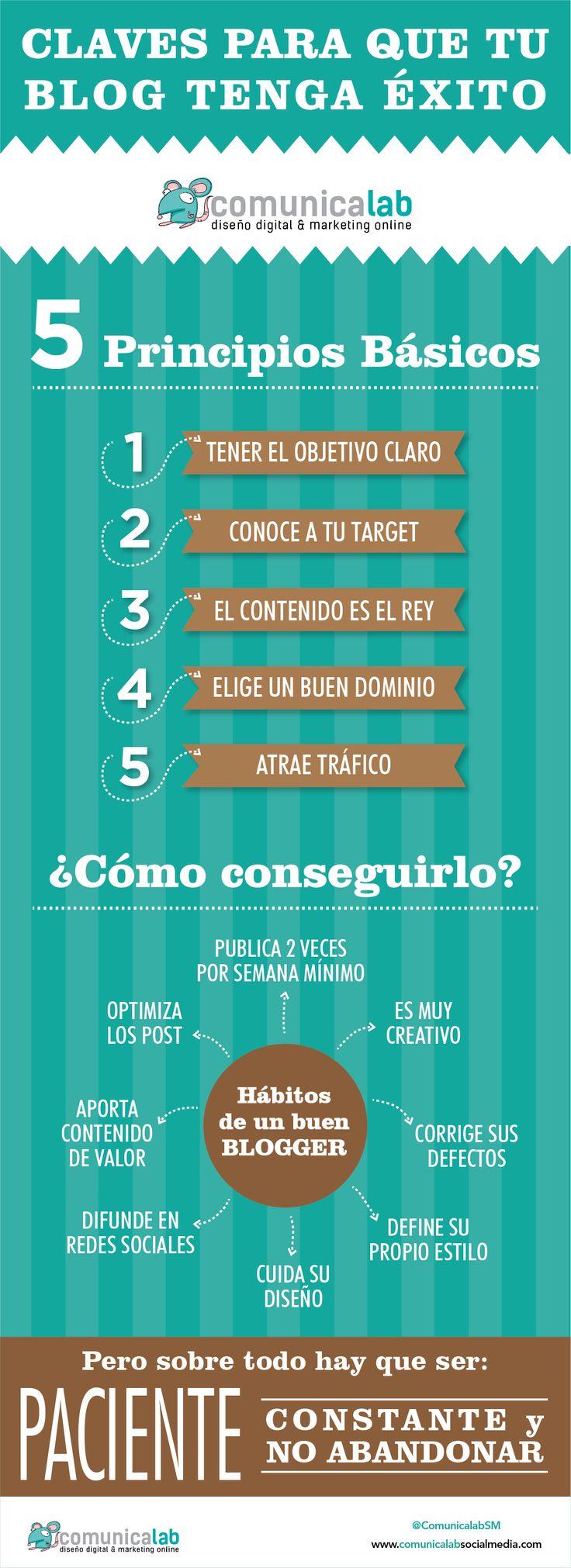 Cómo tener un #blog de éxito. #MarketingOnline #Blogger