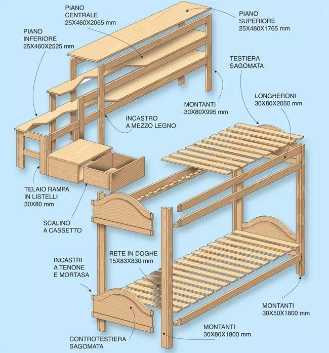 Super Oltre 25 fantastiche idee su Costruire un letto su Pinterest  DJ66