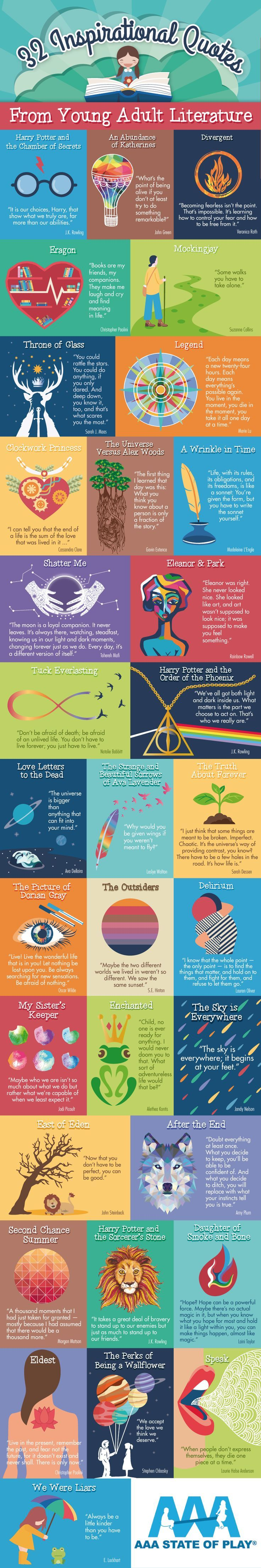 32 Inspirational Quotes from Young Adult Literature [Infographic]