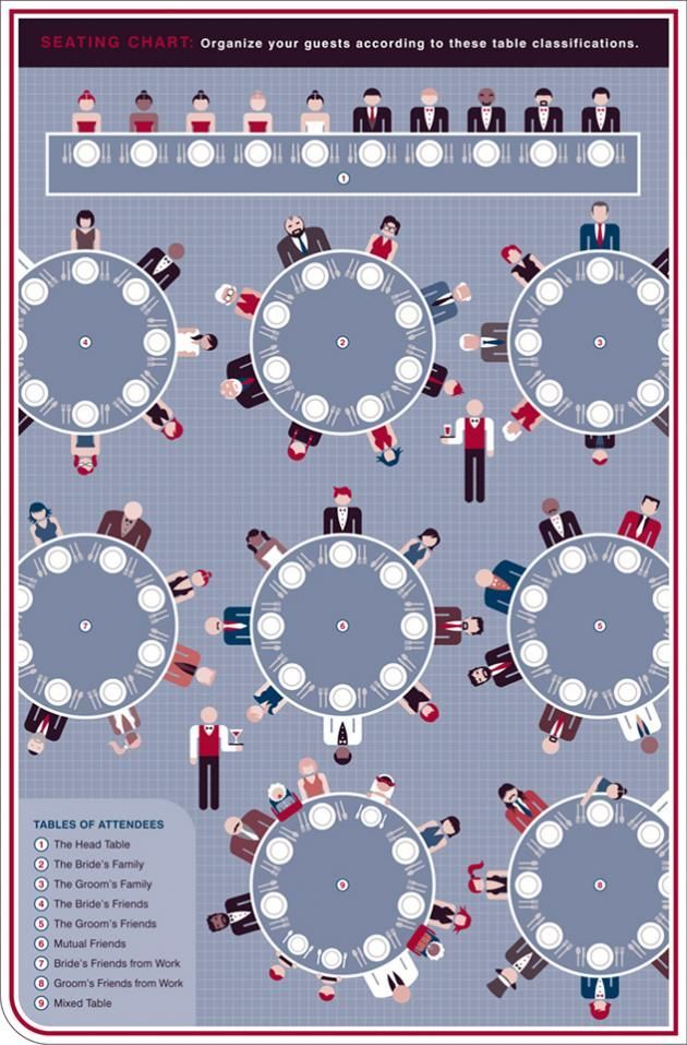 seating chart - might be fun to cut out photos of your guests! #ChairWedding