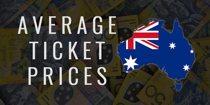 Australian Movie Ticket Prices are 39.10% CHEAPER than 40 years ago compared to their weekly wage