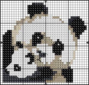 Lesley Teare's BLOG Panda - free chart