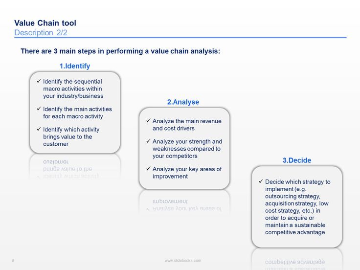 8 best Value Chain Template in PPT   By ex-McKinsey Experts images ...
