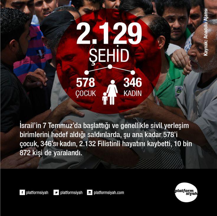 İsrail'in 7 Temmuz'da başlattığı ve genellikle sivil yerleşim birimlerini hedef aldığı saldırılarda, şu ana kadar 578'i çocuk, 346'sı kadın, 2.132 Filistinli hayatını kaybetti, 10 bin 872 kişi de yaralandı.