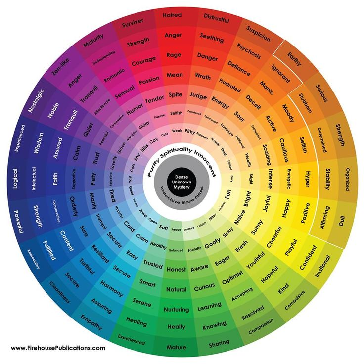A color wheel of emotions to help students use color expressively.