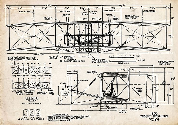 1903 Wright Flyer Airplane Invention Patent Art