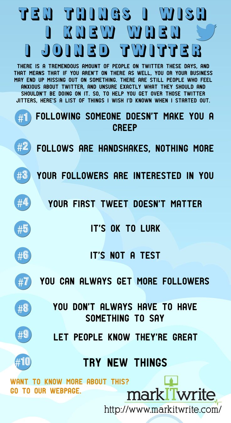 10 things I wish I knew when I joined Twitter......