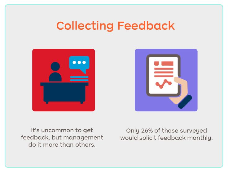 The NFP sector is not proactive in getting feedback from stakeholders, with only 26% requesting feedback every month. Read more: http://auspo.st/1xwnuez #NonProfit #Innovation