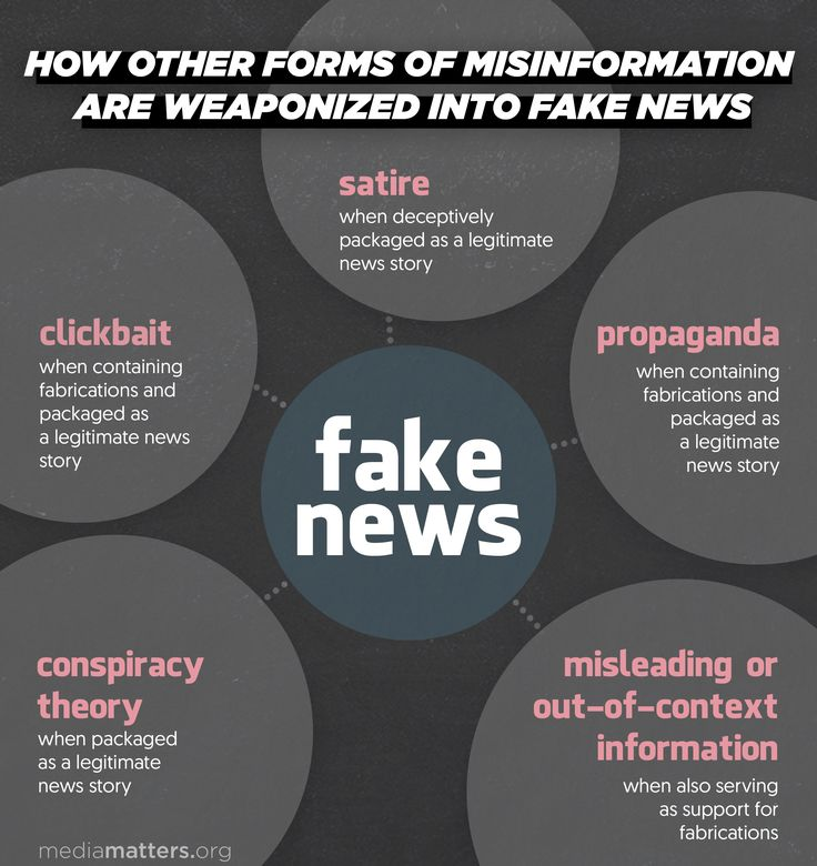 The fake news universe is vast and ephemeral, and to some extent its dimensions are unknowable. But Media Matters' research team spent hundreds of hours trying to map out as much of it as possible. Below is what we've learned and how we've come to define many of the moving parts that create an ecosystem for fake news to spread and thrive.