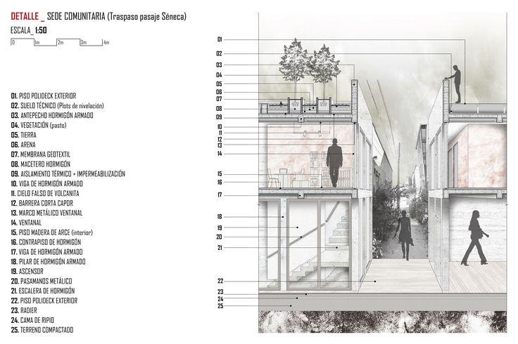 Proyecto de Título_ Rehabilitación del Ascensor Florida y su entorno como espacio público, Valparaíso - Detalle Sede Comunitaria Barrio Florida.