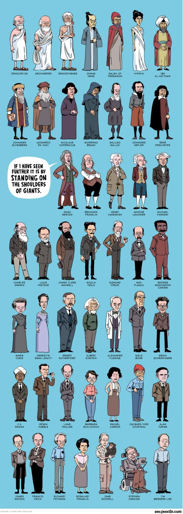 This awesome graphic from Zen Pencil shows the greatest scientists throughout history.