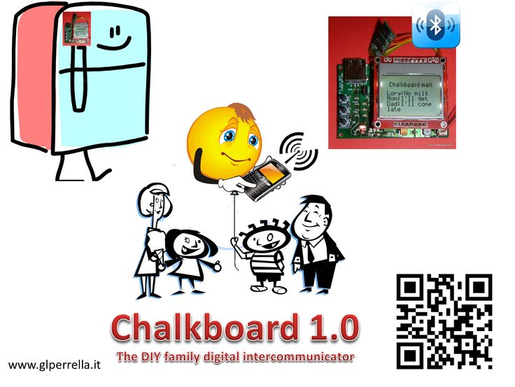 Pic-Ap-Board Project: A wireless family home chalkboard with Microchip P...