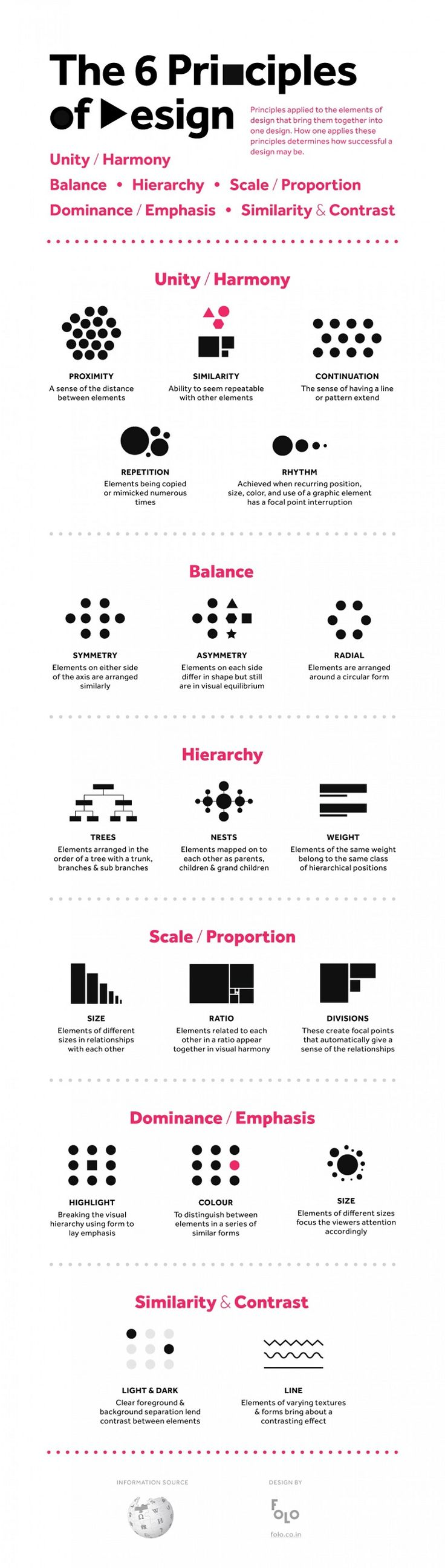 Cute infographic on the Principles of Design!