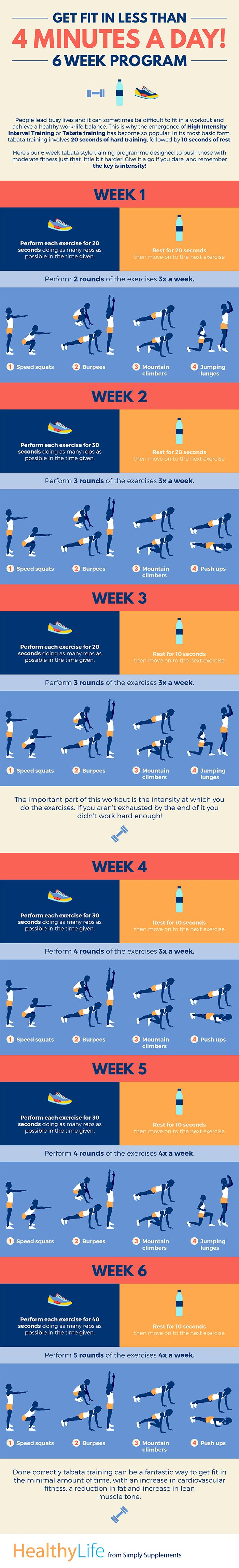 Here's our 6 week HIIT/tabata style training programme designed to push those with moderate fitness just that little bit harder! Give it a go if you dare and remember, the key is intensity!