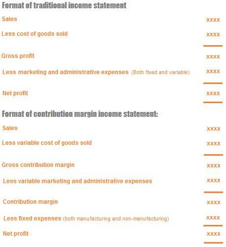 Více než 20 nejlepších nápadů na Pinterestu na téma Types Of Taxes - income statement formats