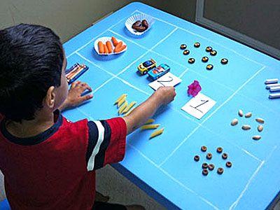 10 εκπαιδευτικές δραστηριότητες για τα παιδιά στο σπίτι - ΗΛΕΚΤΡΟΝΙΚΗ ΔΙΔΑΣΚΑΛΙΑ