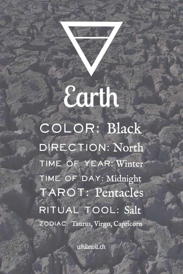 Earth correspondences