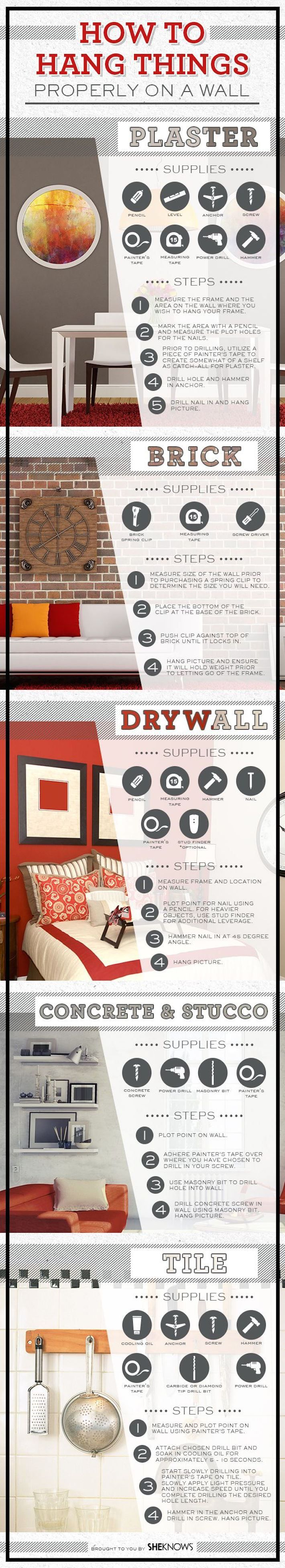 How to hang things on different wall types