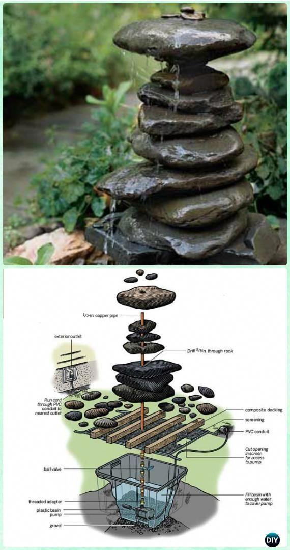 Diy Rock Fountain Instruction Diy Fountain Landscaping Ideas Projects Diy Fountain Diy Garden Fountains Rock Fountain