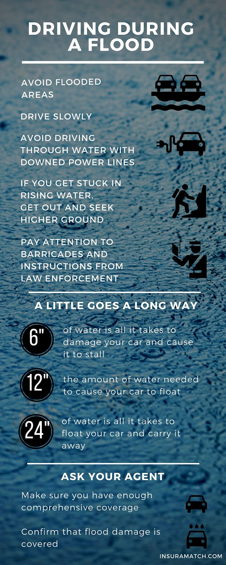 Driving during a flood is extremely dangerous - it's best to stay off the roads. However, if you are unable to avoid roads with water, here are some tips for driving during a flood.