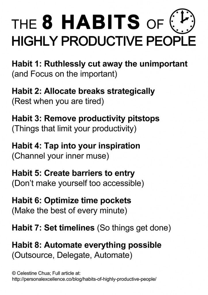 8 Habits Of Highly Productive People Time Management Motivation Productivity