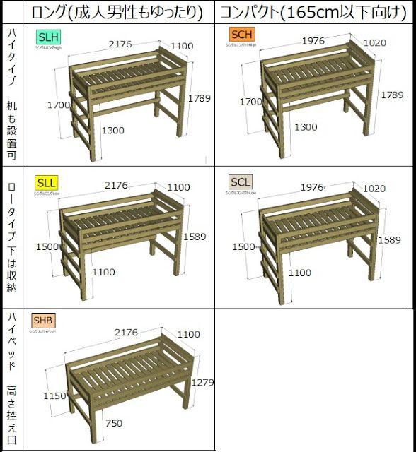 2x4材のdiyロフトベッドを1万円 二段ベッドを1 5万円でdiy超初心者が自作できる 作り方を完全解説する手順書 ロフトベッド ベッド Diy ロフトベッド ダブル