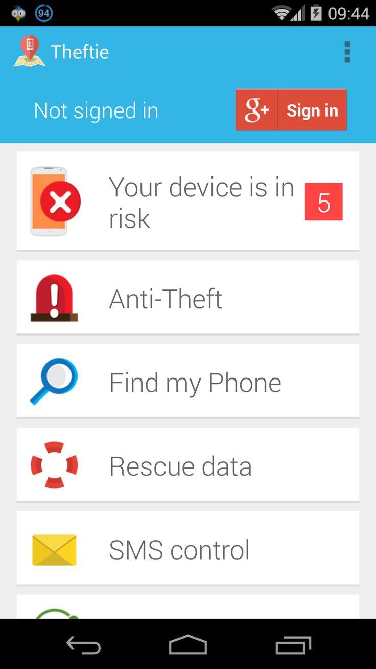 Tech Time: Theftie, η εφαρμογή που φωτογραφίζει τον κλέφτη του smartphone σας!